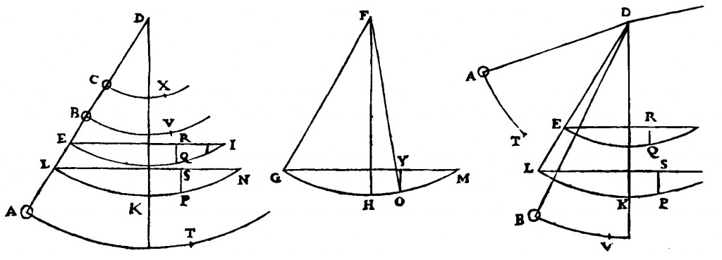A figure for composed pendulums