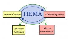 HEMA as a feedback loop